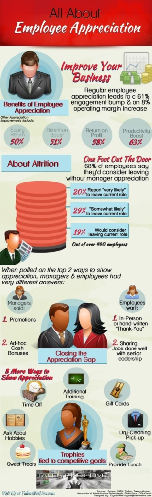 TalentNet_Employee_Appreciation_Infographic